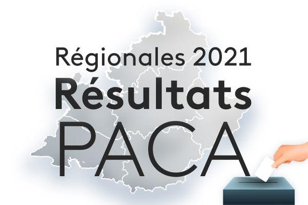 Les résultats du premier tour des élections régionales 2021 en Provence-Alpes-Côte d'Azur