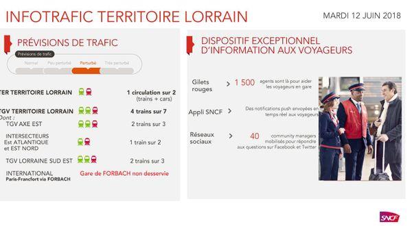 Grève SNCF : le point sur la circulation des trains en Lorraine
