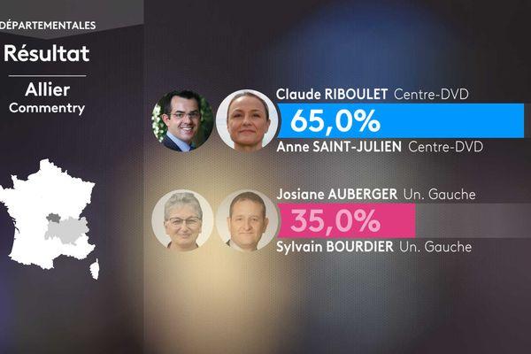Résultat second tour des élections départementales dans le canton de Commentry (Allier)