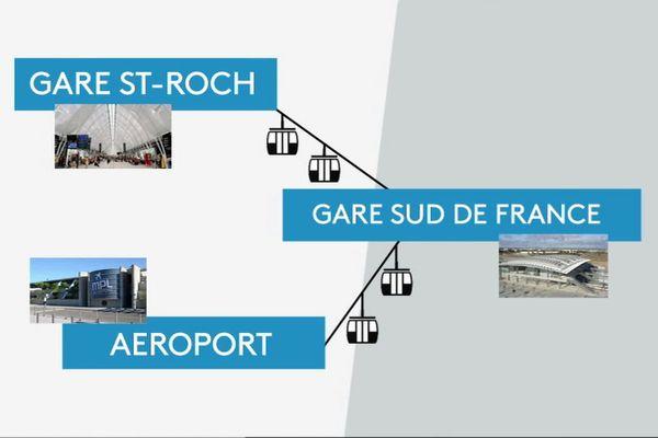 Construire un téléphérique pour relier l'aéroport et les deux gares -Sud de France et Saint Roch-, une idée qui a peut être le vent en poupe.