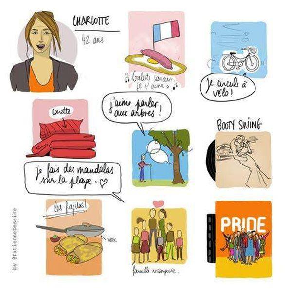 La bio dessinée de Charlotte Marchandise