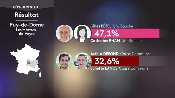 Les résultats du 1er tour des élections départementales aux Martres-de-Veyre (Puy-De-Dôme).