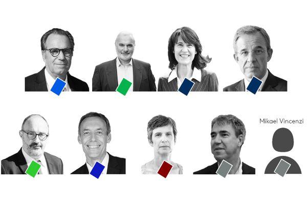 Les 9 candidats têtes de Liste aux Régionales 2021 en Provence-Alpes-Côte d'Azur : Renaud Muselier (LR-LREM) - Jean-Marc Governatori (l'écologie au centre) - Valérie Laupies (Zou, la liste qui vous débarrasse du système) - Thierry Mariani (RN) - Jean-Laurent Felizia (Rassemblement écologique et social) - Noël Chiusano (Debout la France) - Isabelle Bonnet (LO) - Hervé Guererra (oui la Provence) - Mikael Vincenzi (un notre monde)