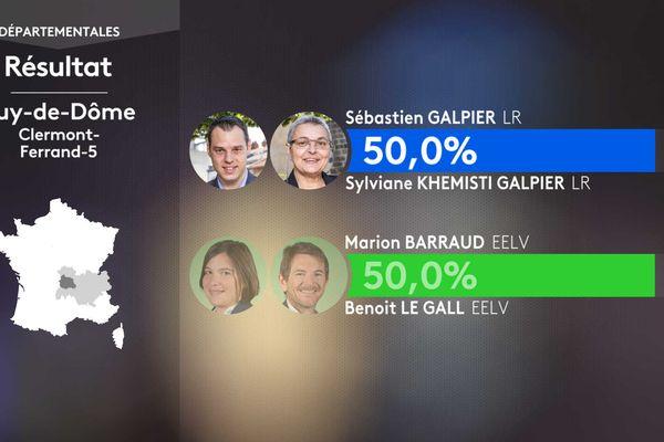 Résultat second tour des élections départementales dans le canton de Clermont-Ferrand-5 (Puy-de-Dôme).