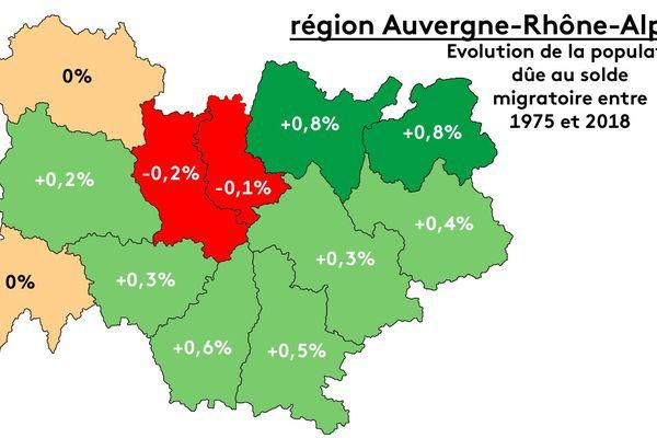 Les flux migratoires sont particulièrement élevés dans l'Ain et la Haute-Savoie, qui sont les départements qui enregistrent la croissance démographique la plus élevée de la région.