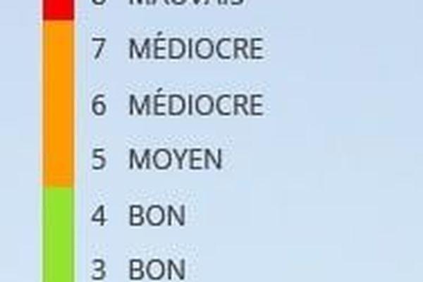 """L'échelle de classification de la qualité de l'air, de 1 """"très bon"""", à 10, """"très mauvais""""."""