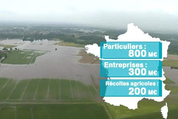 Le coût des indemnisations dues aux inondations en 2016 s'élèvent à 1,3 milliards d'euros en France.