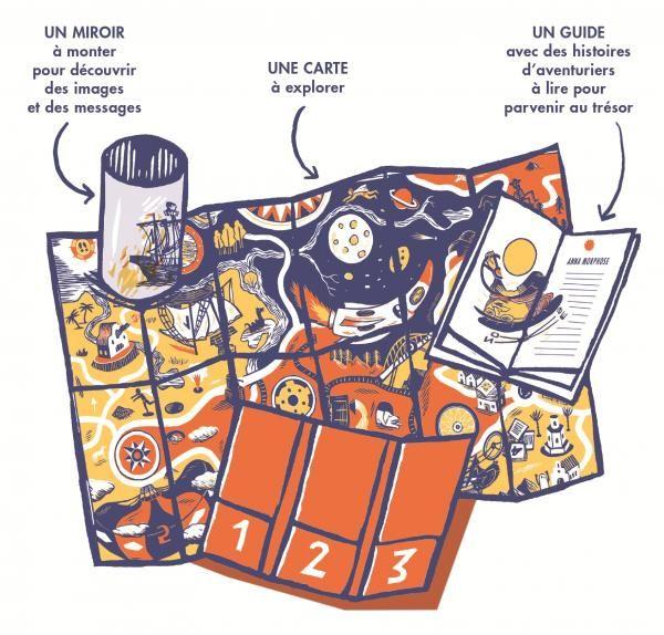 Ma fabuleuse carte au trésor deGuillaume Guéraud et Renaud Perrin