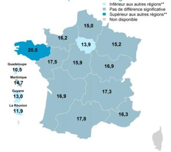 La Bretagne est la seule région ayant une prévalence des alcoolisations ponctuelles importantes (20,5 %) significativement supérieure à la moyenne des autres régions (moyenne métropolitaine de 16,2 %).