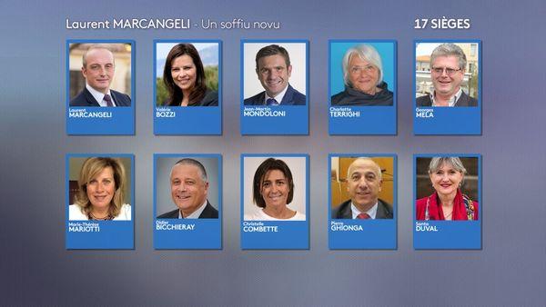 """Les 10 premiers élus de la liste """"Un soffiu novu"""" menée par Laurent Marcangeli."""