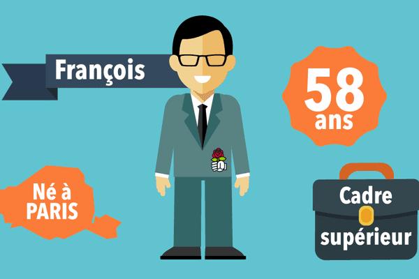 À Paris et dans la région Île-de-France, le portrait-robot des députés dessine un homme de 58 ans, né à Paris et cadre supérieur.