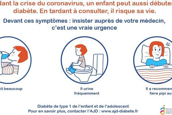 Un diabète de type 1 peut se déclencher chez les enfants. En cette crise sanitaire, il est important de rester vigilant face aux signes.