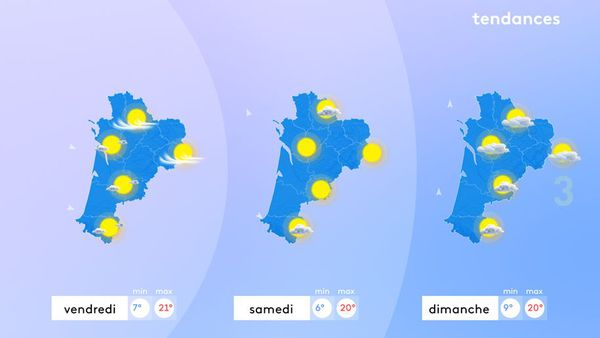 Au cours des trois prochains jours les minimales seront de moins en moins froides et les maximales stables autour des 20 degrés.