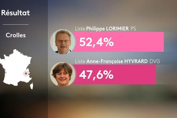 Résultats du 2nd tour des municipales 2020 à Crolles en Isère