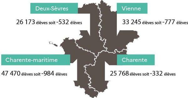 Prévisions d'effectifs premier degré en Poitou-Charentes à la rentrée 2021.