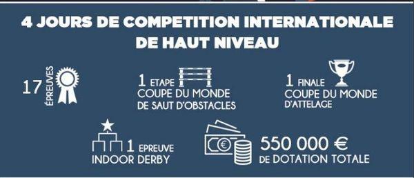 Les chiffres clés de l'édition 2020 du Jumping International de Bordeaux