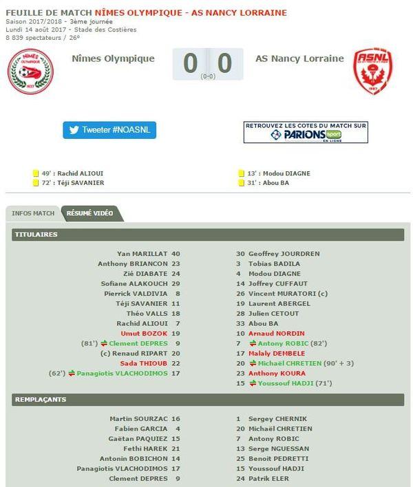Feuille de match Nîmes Olympique 0-0 AS Nancy Lorraine
