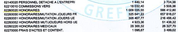 Honoraires versés par le RC Lens en 2013-2014 (à gauche) et en 2012-2013 (à droite)