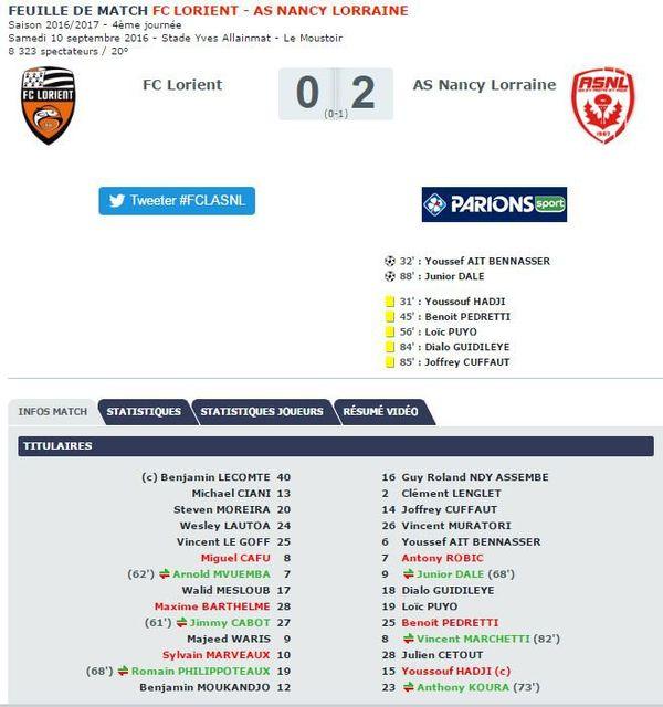 Feuille de match FC Lorient - AS Nancy Lorraine