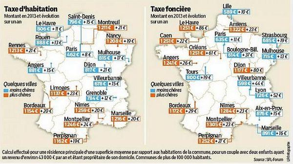 Les tops français de la taxe d'habitation et de la taxe foncière 2013.