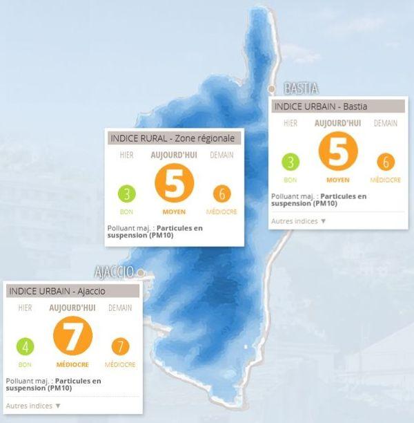 Qualité de l'air en Corse mardi 10 novembre 2020
