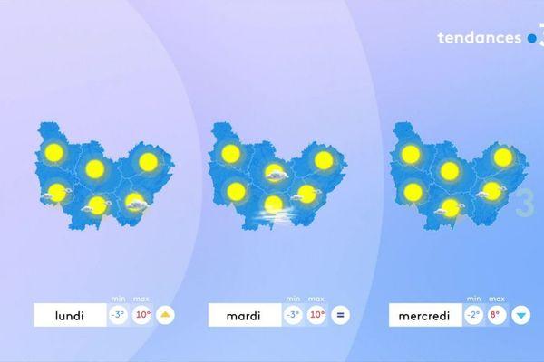 Les prévisions de Météo-France pour lundi 30 et mardi 31 décembre 2019 et mercredi 1er janvier 2020 en Bourgogne-Franche-Comté