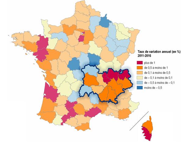 L'évolution de la population dans la région
