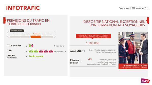 Info trafic SNCF