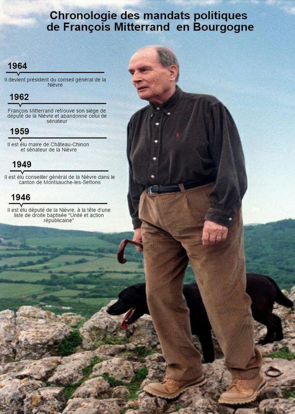 Pendant 35 ans, François Mitterrand a obtenu plusieurs mandats politiques en Bourgogne.