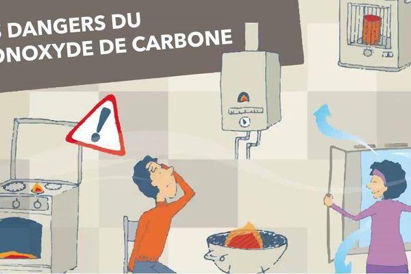 Campagne du gouvernement sur les dangers du monoxyde de carbone.