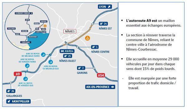 Carte des travaux de rénovation de chaussées entre Nîmes Est et Nîmes Ouest.