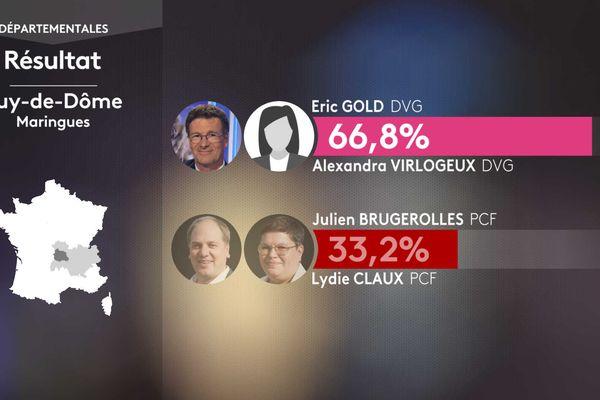 Résultat second tour des élections départementales dans le canton de Maringues (Puy-de-Dôme).