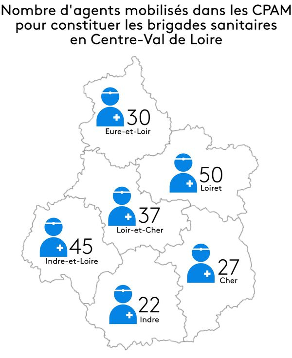 Nombre d'agents mobilisés dans les CPAM pour constituer les brigades sanitaires en Centre-Val de Loire