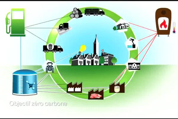 Méthanisation : le projet Liger de Locminé