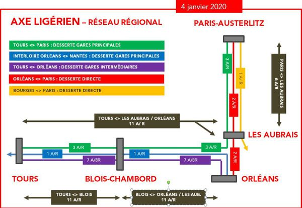 Trafic SNCF en Centre-Val de Loire samedi 4 janvier.
