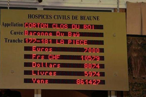 Va-t-on vers de nouveaux records de prix à la vente aux enchères des Hospices de Beaune qui a lieu chaque troisième dimanche de novembre ?