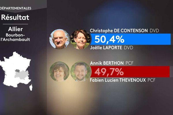 Résultat second tour des élections départementales dans le canton de Bourbon-l'Archambault (Allier).