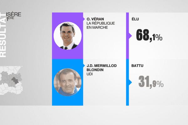 1ère circonscription de l'Isère