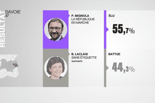 4e circonscription de Savoie