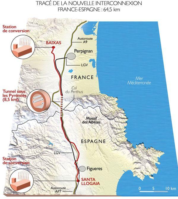 Tracé de la THT 320.000 volts souterraine entre France et Espagne
