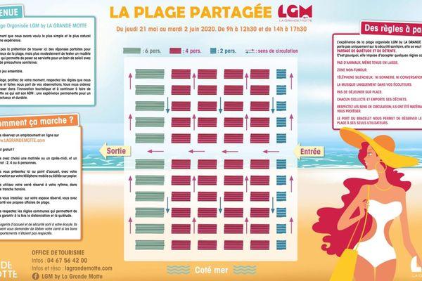 Consignes et plan de circulation pour la plage partagée de la Grande-Motte dans l'Hérault, du 21 mai au 2 juin.