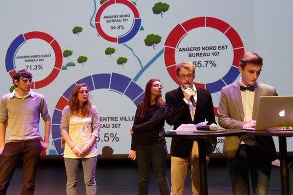"""La présentation de l'app """"Les élections à Angers, qui a les clés du scrutin ?"""" par les étudiants participants au Hyblab 2014 à Nantes"""