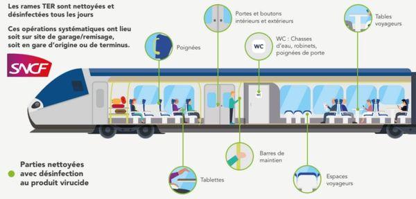 La SNCF s'engage à nettoyer quotidiennement les trains.
