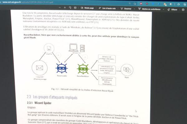 Le CHU est doté de systèmes de détection automatique des cyber-attaques