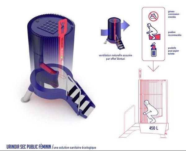 L'uritrottoir pour femmes conçu par Faltazi
