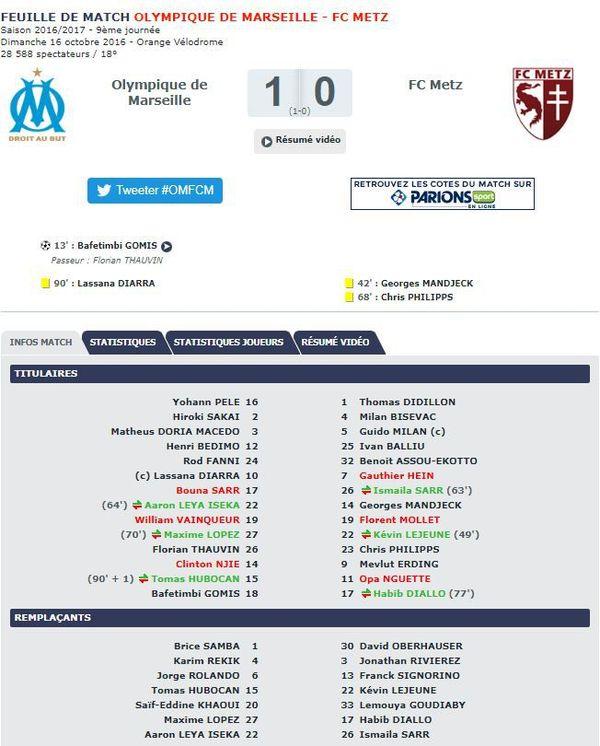 Le dernier Olympique de Marseille vs FC Metz