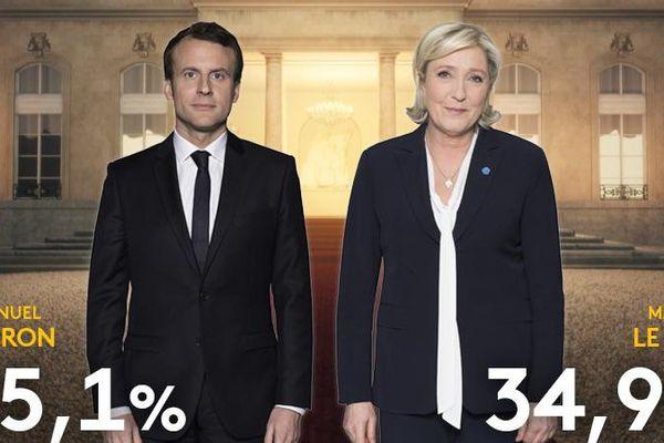 Emmanuel Macron a remporté l'élection présidentielle, dimanche 7 mai, face à Marine Le Pen.