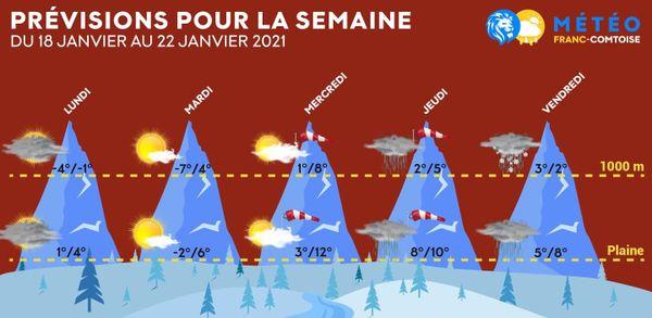 De la neige est attendue vendredi 22 janvier 2021 seulement, au-dessus de 1 000 mètres