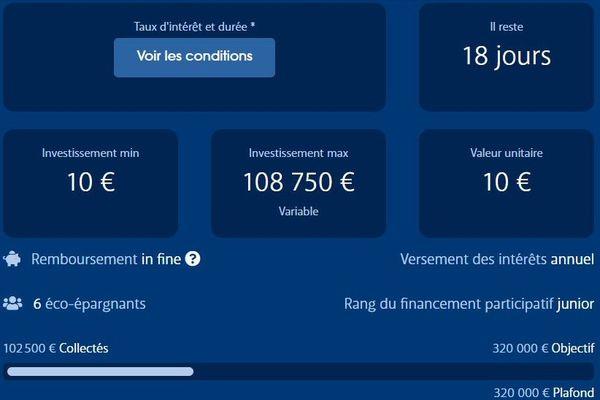 102.500 euros ont été collectés depuis le début de la campagne