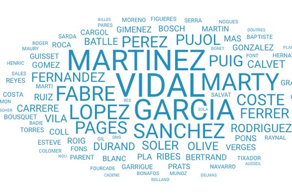 Les 100 noms les plus courants dans les Pyrénées-Orientales entre 1891 et 2000.